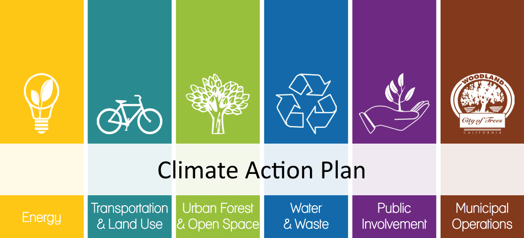 Climate Action Plan Banner