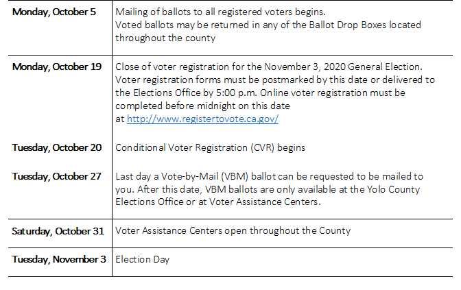 key election dates 2020